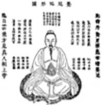 Acupuncture, Feng shui, Qi Kong, Tai Chi, etc : nouvel art de vivre ou sagesse orientale ?